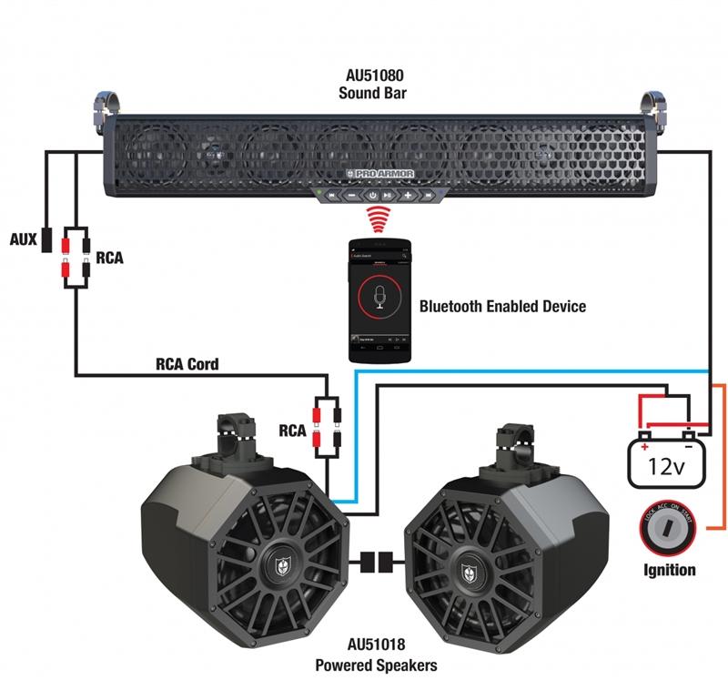 jeep sound bar wiring diagram pro armor sound bar wiring diagram pro armor tower speakers