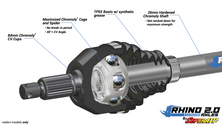 excluding Turbo 2014-2015 Can-Am Maverick Max 1000 Rear Left or Right CV Axle